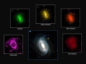Universe-study-PA